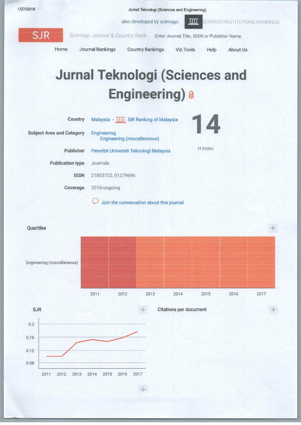 Jumal Teknologi Sciences And Engineering Scimago Journal Country Rank Enter Journal Title Issn Or Publisher Name Pdf Free Download