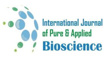 Available online at www.ijpab.com ISSN: 2320 7051 Int. J. Pure App. Biosci. SPI: 6 (3): 572-577 (2018) Research Article Multivariate Analysis of Genetic Diversity in Chrysanthemum Germplasm P. K.