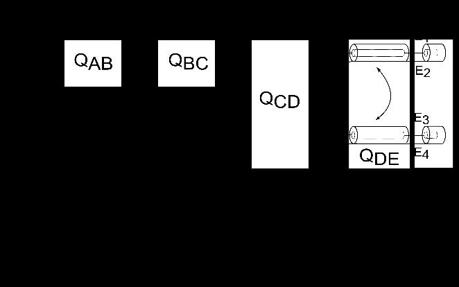 3 The entire structure can be simplified into several cascaded subparts or segments under the assumption that there is no coupling between each segment.