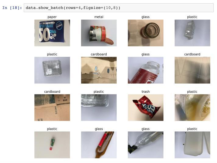 II. DATASET A lot of image data involving garbage is available and present on the internet and government based datasets.