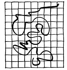 "But now look at this wiggle through a net: The net has ""cut"" the big wiggle into little wiggles, all contained in squares of the same size. Order has been imposed on chaos."