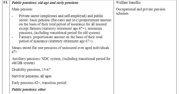 Part II Age-related expenditure