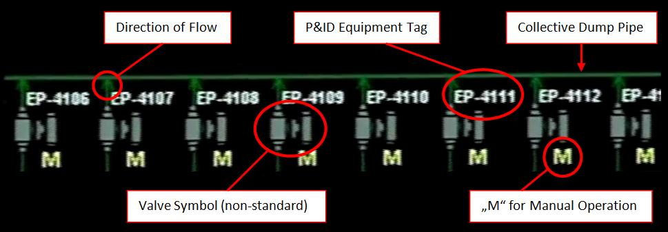 This partial screenshot shows the stage exhaust valves as they appear on the SCADA screens.