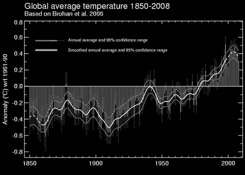 CHAPTER 4. CHARACTERIZING CLIMATE FROM DATASETS 4 17 Figure 4.19. Global average temperature anomalies. (courtesy Met Office Hadley Centre, United Kingdom) ous record.