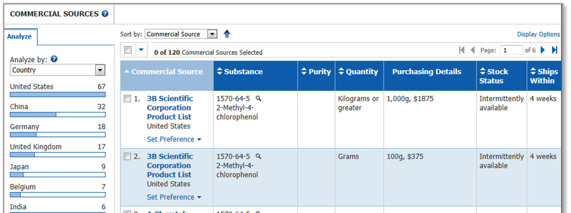 See Commercial Sources Information SciFinder returns a list of commercial sources for the substance.