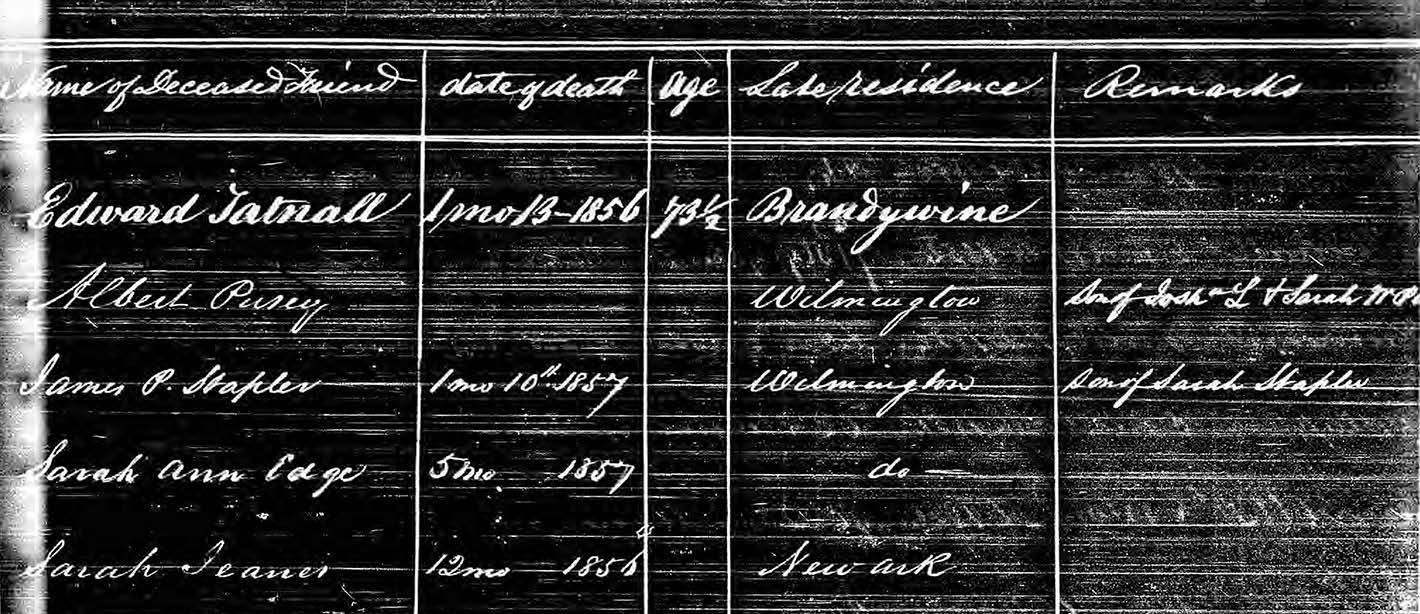 You may discover another generation or two. Death Registers Death registers list deaths among members of a Quaker meeting.