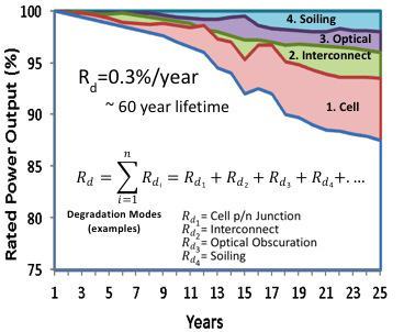 From Quanta to the Continuum: Opportunities for Mesoscale Science physical phenomena whose proper understanding requires fundamental physical insights on a wide range of length and time scales.