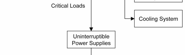 maintain electricity supply even during utility grid disruptions. Figure 1-1.
