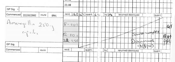 Different letter codes can be used to record when medicines have not been given. The MAR chart must explain what the code mean. MAR example 1 Why did the person not have medication on this day?