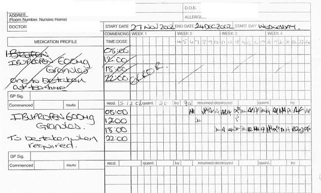 MAR example 3 Original entry shows one dose at teatime. Who made the change and when? What did the prescriber intend? 20 doses received on 15 th but treatment started on 6 th.