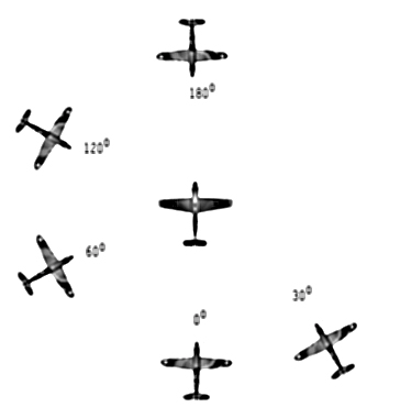 Fig 5. Angle Off Tail Most pilots manoeuvre to place themselves at 0 AOT they saddle up behind the enemy and match airspeeds to gain a comfortable high-probability shot.