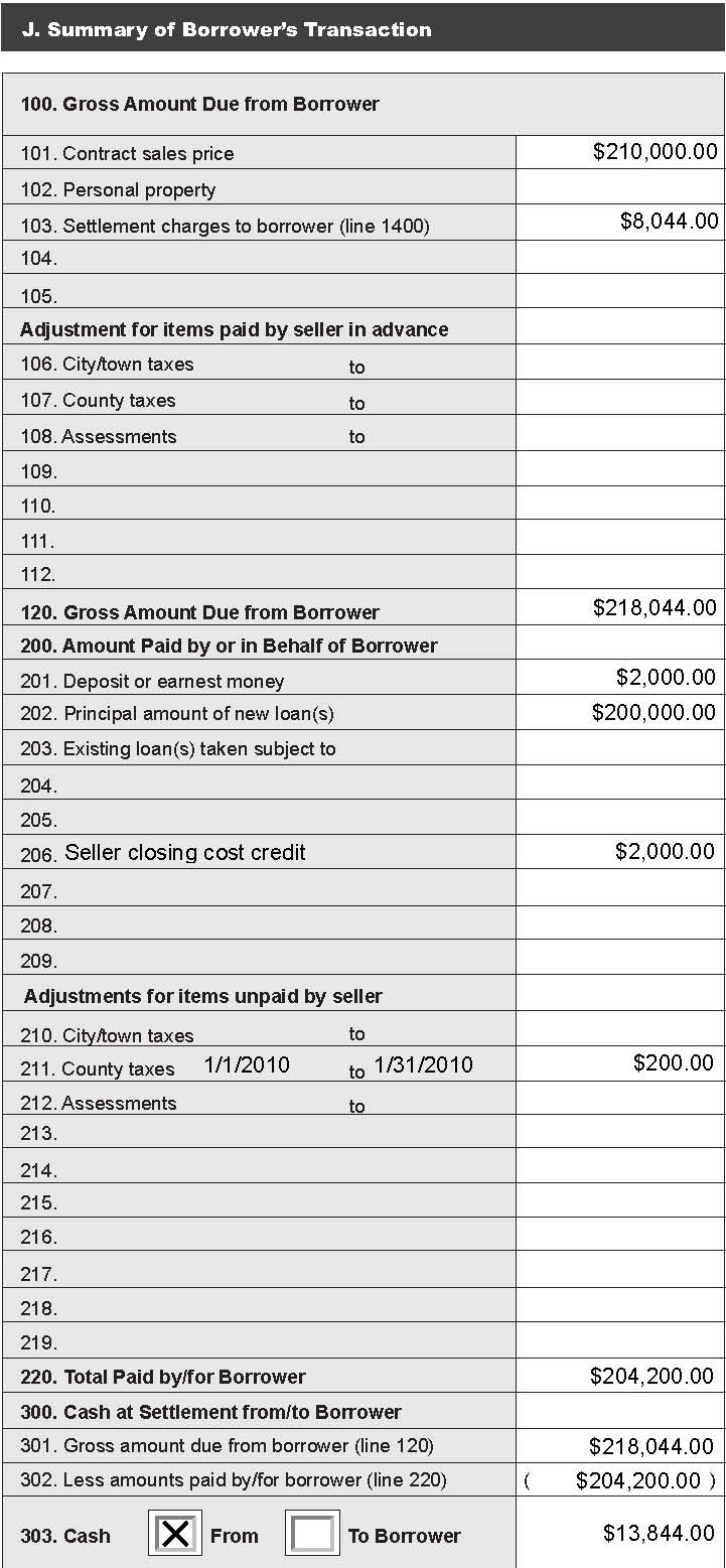 Page 1 of the HUD-1 100 300 Series, Summary of Borrower s Transactions The first page of the HUD-1 summarizes all of the charges and credits to the buyer and seller.