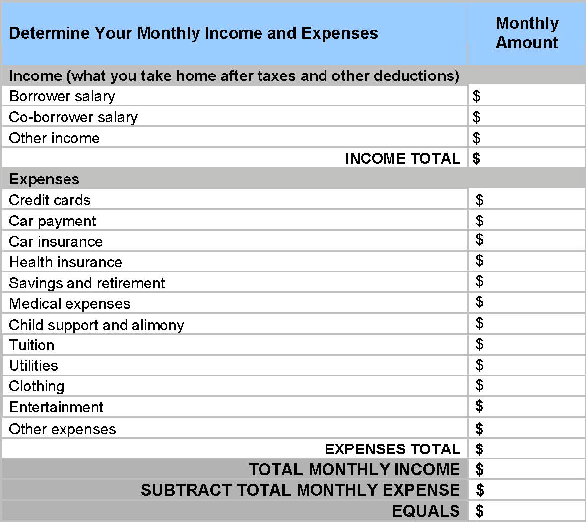 DETERMINING WHAT YOU CAN AFFORD WORKSHEET Use the worksheet below to calculate your monthly income and expenses to determine the amount you have left over every month to pay for house related