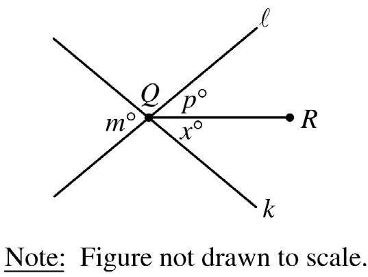 price? (A) $ (B) $ (C) $ (D) $ (E) $ 9. If the function f is defined by f( x) x, then f( x) (A) x (B) x (C) x (D) x (E) x.