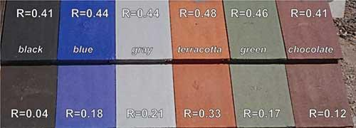 documenting their properties. Roof products that are tested to CRRC methods receive a performance label, Figure 4, showing the measured solar reflectance and thermal emittance values.