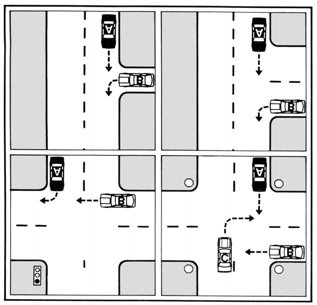 Figure A Figure B A and B yield to C because C arrived at intersection first. A yields to B before turning from one-way street onto one-way street moving left. A yields to B because B is on the right.