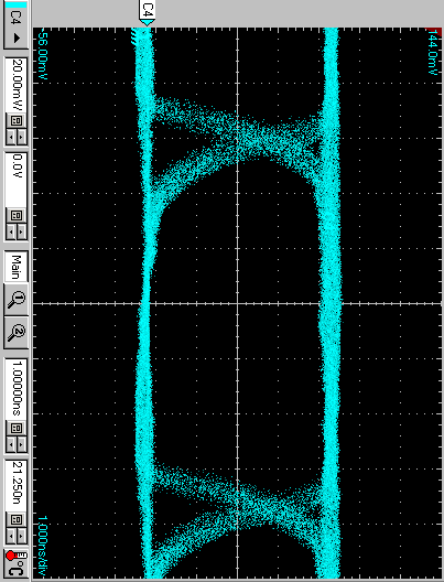 2.2. Eye Diagram Si8410/20/21 (5 kv) Figure 6 illustrates an eye-diagram taken on an Si8422. For the data source, the test used an Anritsu (MP1763C) Pulse Pattern Generator set to 1000 ns/div.