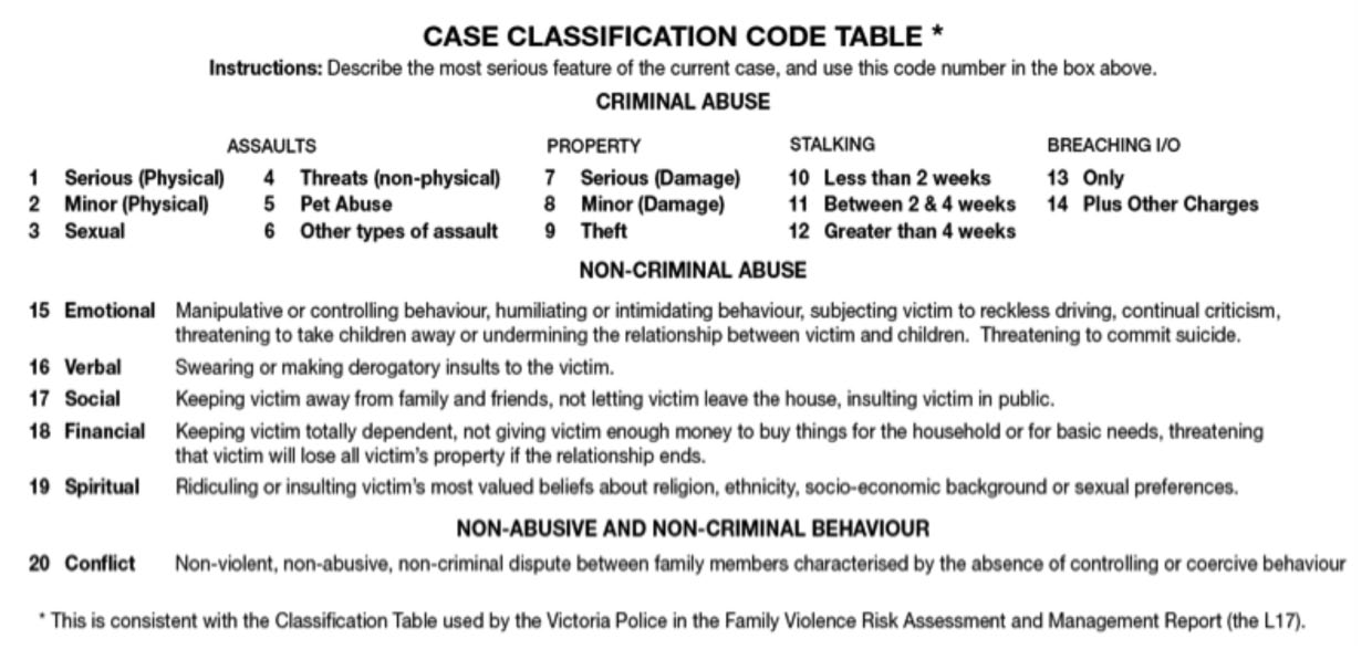 112 Working with families where an adult is violent Preliminary assessment Victim s presentation and own assessment of safety Has a crime been committed?
