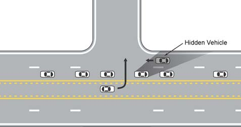 When entering an intersection at sunrise or sunset, use extra care as other drivers may have difficulty seeing you.