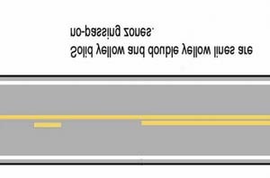 They also alert motorists that bicyclists may be traveling in that lane and to pass with sufficient clearance. Yellow Lines Yellow lines separate traffic lanes moving in opposite directions.