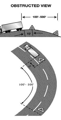 When putting out the triangles, hold them between yourself and the oncoming traffic for your own safety. (So other drivers can see you.) Use Your Horn When Needed.