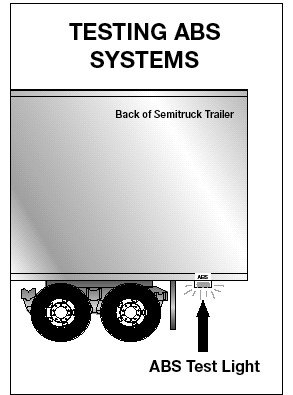 6.3 Antilock Brake Systems 6.3.1 Trailers Required to Have ABS All trailers and converter dollies built on or after March 1, 1998, are required to have ABS.