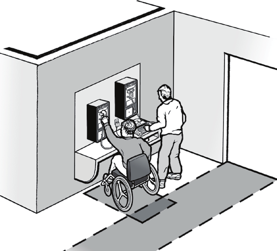 ADA Emergency Shelter Checklist I3. If three or more telephones are located in one bank serving the shelter, are a shelf and an electrical outlet provided at one telephone for use of a portable TTY?