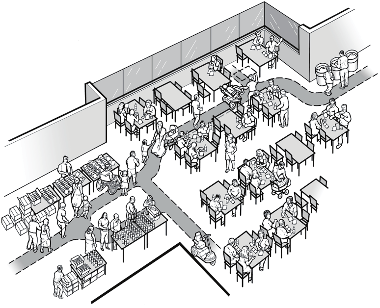 K. Eating Areas A serving and eating area in a shelter are shown above.