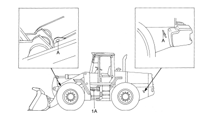 Code of Practice: Safety of Loads on Vehicles Wheeled Tractor Shovel (see figure 33a and 33b) Possible hazard Precaution 1. Articulation of front part of A.