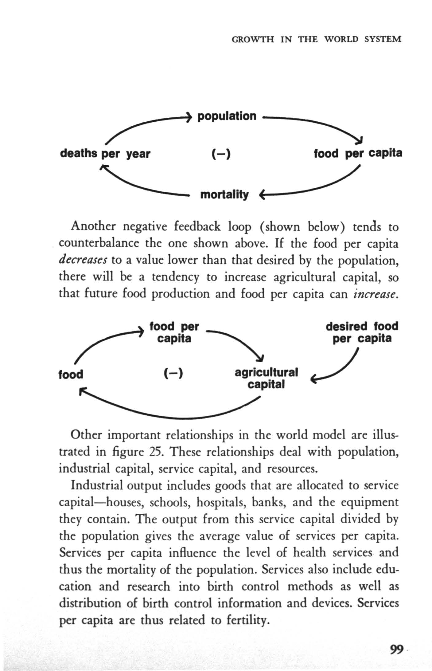 GROWTH N THE WORLD SYSTEM deaths per year (-) food per capita '---- mortality Another negative feedback loop (shown below) tends to counterbalance the one shown above.