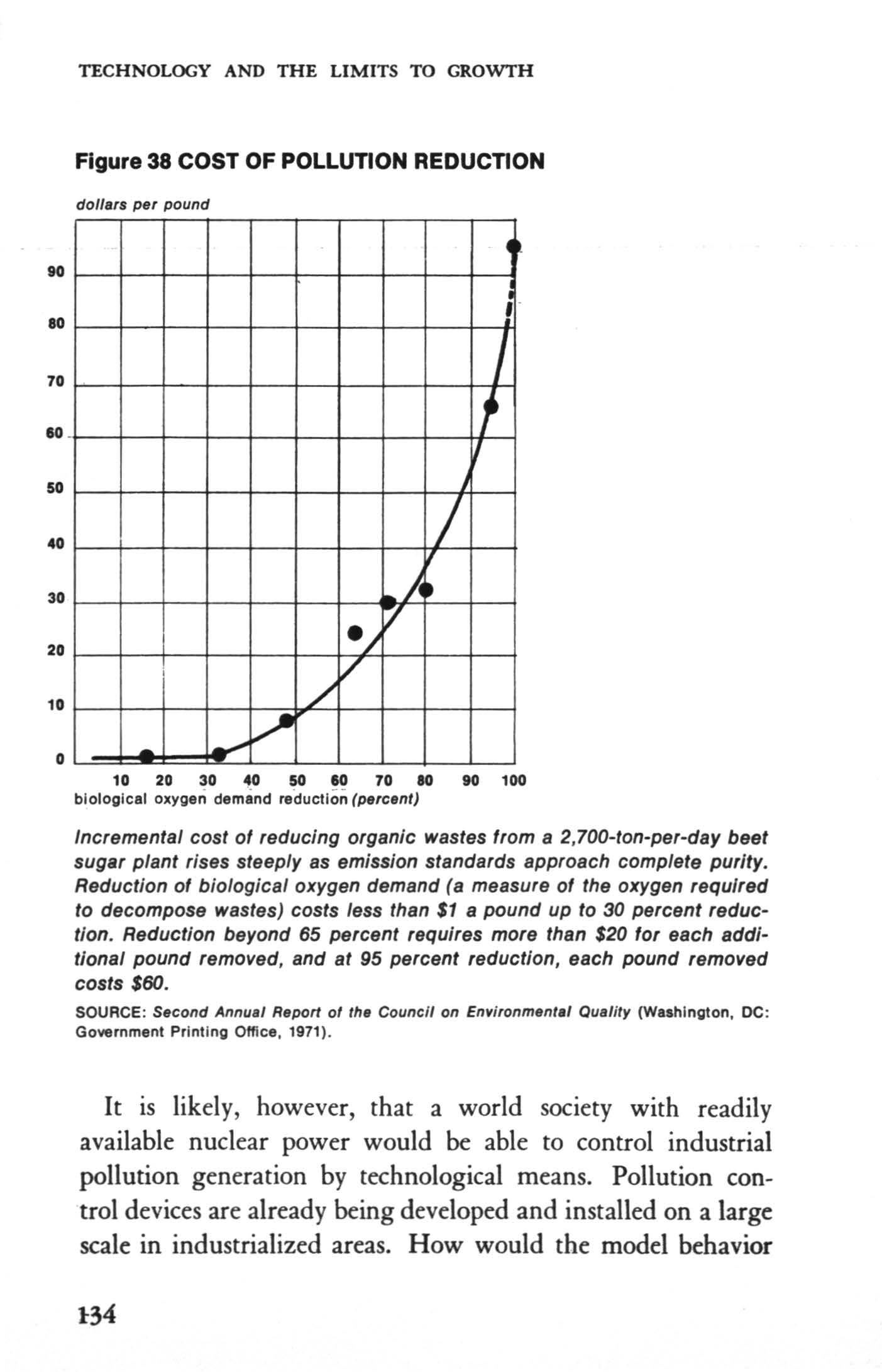 TECHNOLOGY AND THE LMTS TO GROWTH 90 eo 70 eo 50 40 30 20 10 0 Figure 38 COST OF POLLUTON REDUCTON dollars per pound '. ; f J ).