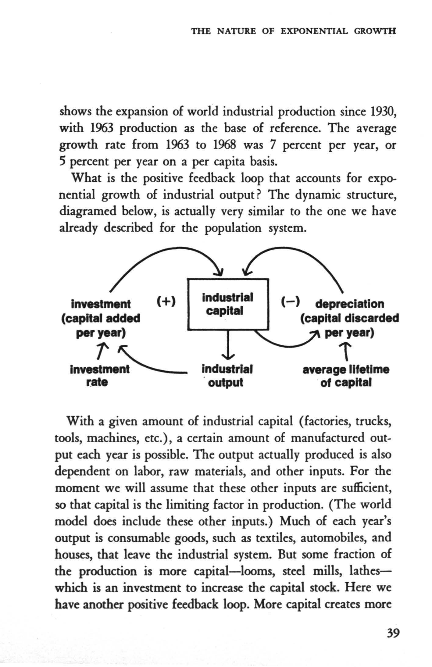 THE NATURE OF EXPONENTAL GROWTH shows the expansion of world industrial production since 1930, with 1963 production as the base of reference.