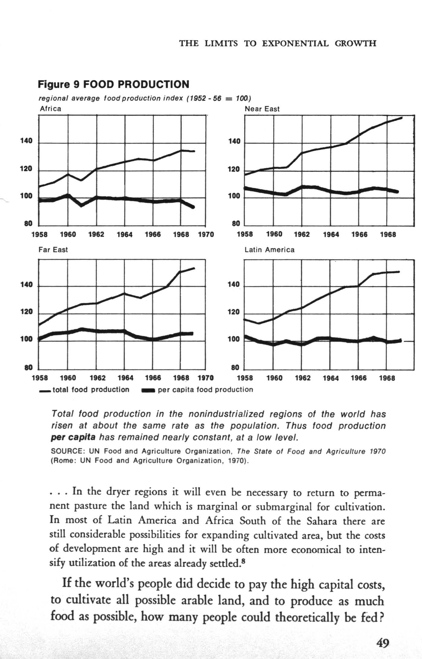 THE LMTS TO EXPONENTAL GROWTH Figure 9 FOOD PRODUCTON regional average food production index (1952-56 = 100.) Africa Near East...,..,. 1--,...,... v 140 140 / 120 L/ - 120 v.