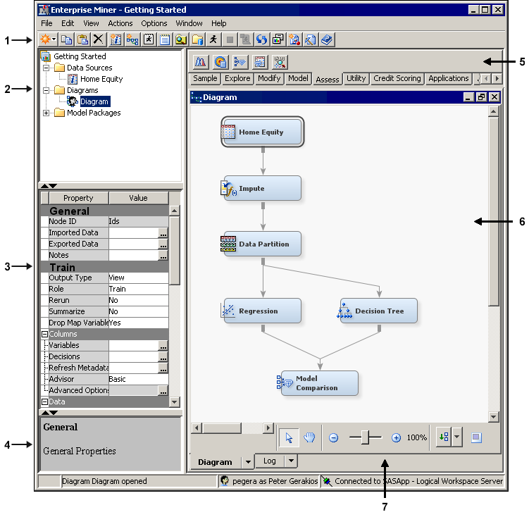 Getting to Know the Graphical User Interface 5 Display 1.2 The SAS Enterprise Miner GUI 1.