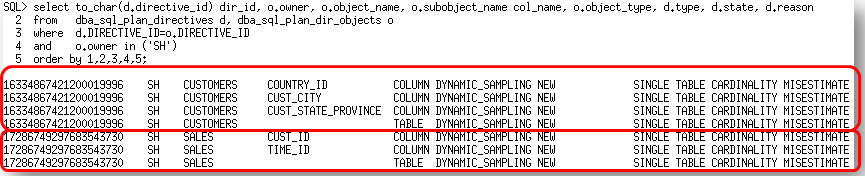 manually create a SQL plan directive. SQL plan directives can be monitored using the views DBA_SQL_PLAN_DIRECTIVES and DBA_SQL_PLAN_DIR_OBJECTS (See Figure 16).