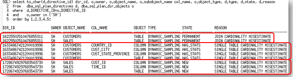 instead of the SQL plan directive. The state column in DBA_SQL_PLAN_DIRECTIVES indicates where in this cycle a SQL plan directive is currently.