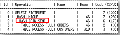 In Oracle Database 12c, several new query optimizations were introduced. Partial Join Evaluation Partial join evaluation is an optimization technique that is performed during join order generation.