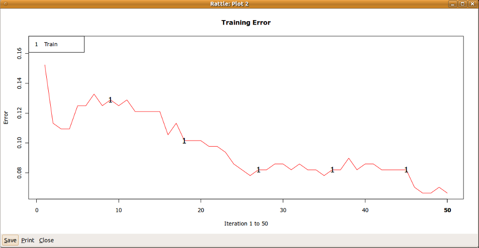 13.3 Tutoria Exampe 275 Figure 13.2: The error rate as more trees are added to the ensembe. Figure 13.2 shows the decreasing error as more trees are added.