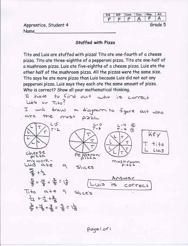 Grade 5 Math: Stuffed with Pizza Annotated Student Work: Apprentice/Practitioner, Student 1 Exemplars Rubric: Apprentice CCLS Content Rubric: Practitioner This student is an Apprentice according to