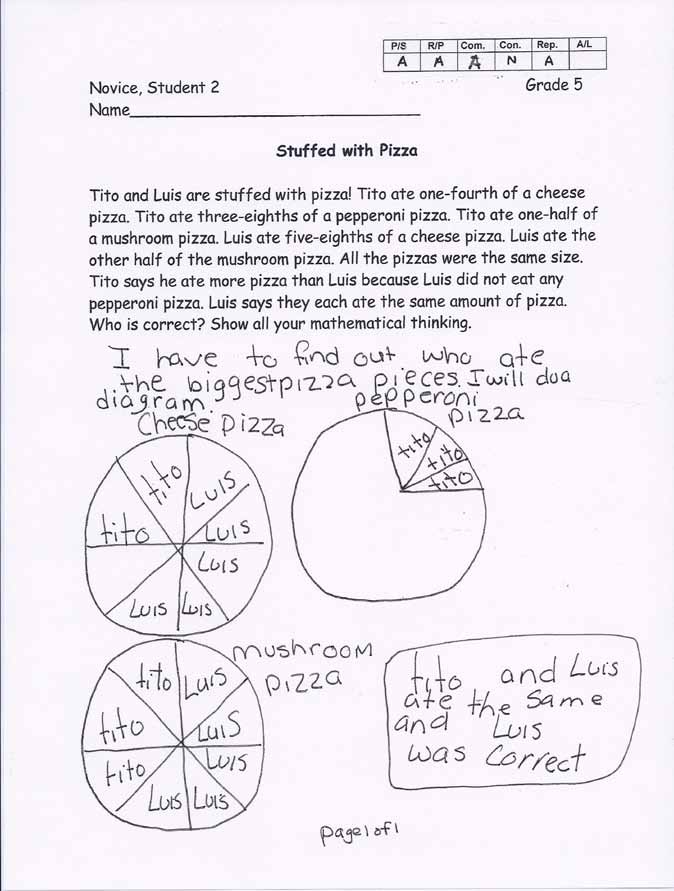 Grade 5 Math: Stuffed with Pizza Annotated Student Work: Novice/Apprentice, Student 2 Exemplars Rubric: Novice CCLS Content Rubric: Apprentice This student is a Novice according to the Exemplars
