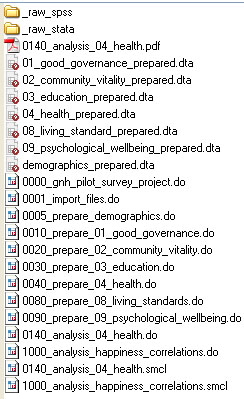 analysis). The following shows an example of how such a do-file cascade could look like in a project folder (leading numbers indicate the chronology of the working process): Folders with raw data.