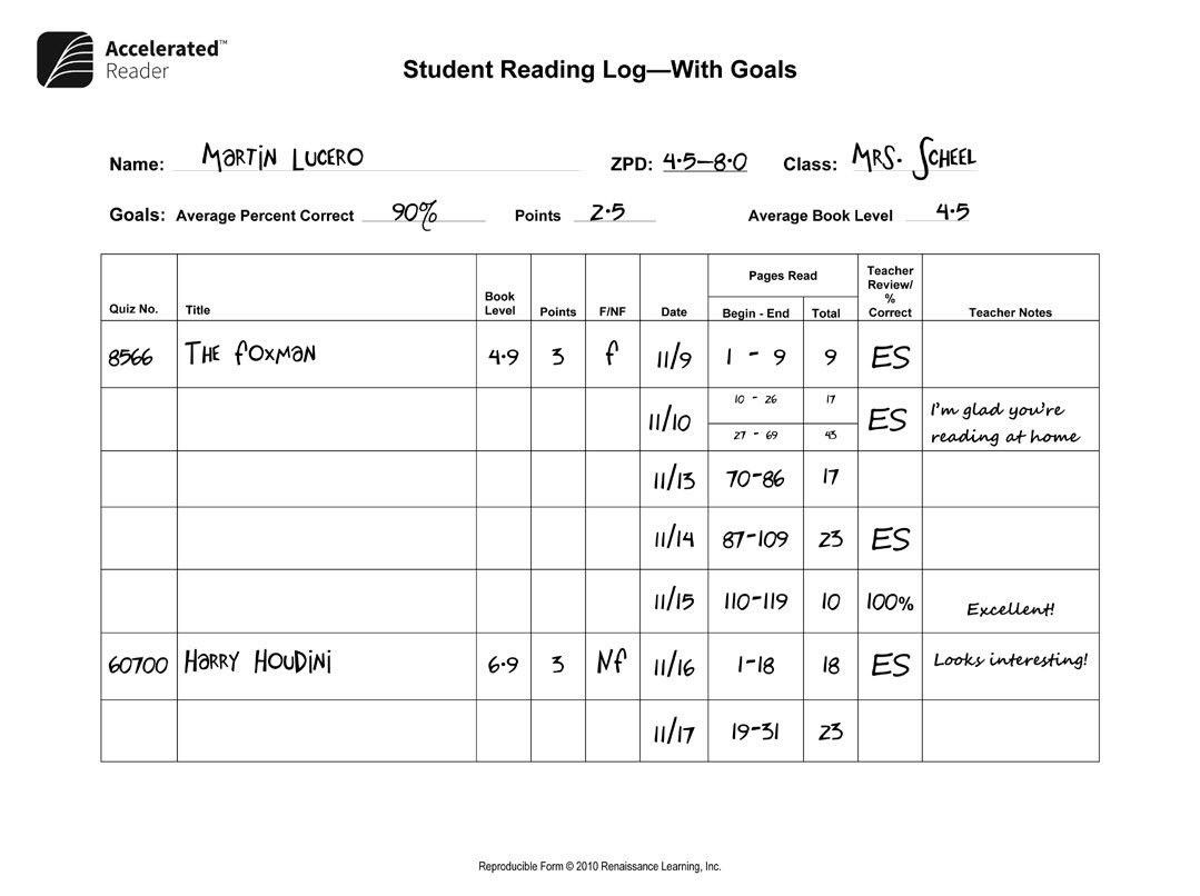 5 Manage Each Student s Reading Practice Accelerated Reader gathers data, but you must act on that data if students are to achieve maximum reading growth.