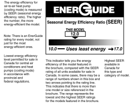 THE ENERGUIDE RATINGS FOR HEAT PUMPS Natural Resources Canada (NRCan) and the Heating, Refrigerating and Air Conditioning Institute of Canada (HRAI) have established an industry-managed energy