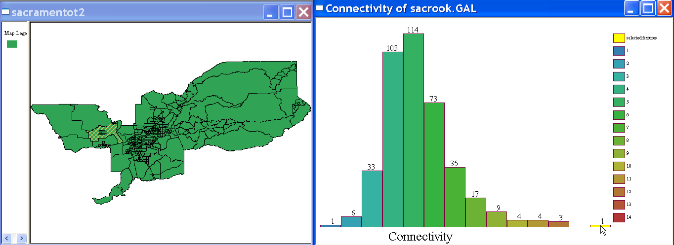 Figure 15.10: Rook contiguity histogram for Sacramento census tracts. Figure 15.11: Islands in a connectivity histogram. 15.4 Queen-Based Contiguity The creation of a contiguity weights file that uses the queen criterion to define neigbhors proceeds in the same fashion as for the rook criterion.