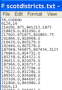 and y coordinate pairs for each point (comma separated). This format is referred to as 1a in the User s Guide.