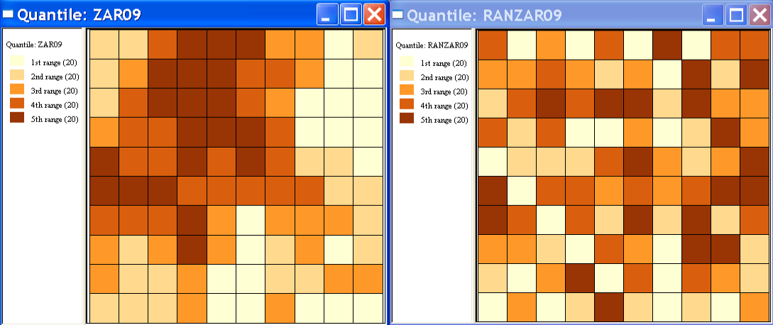 Figure 7.1: Quintile maps for spatial AR variables on 10 by 10 grid. Figure 7.2: Histogram function.
