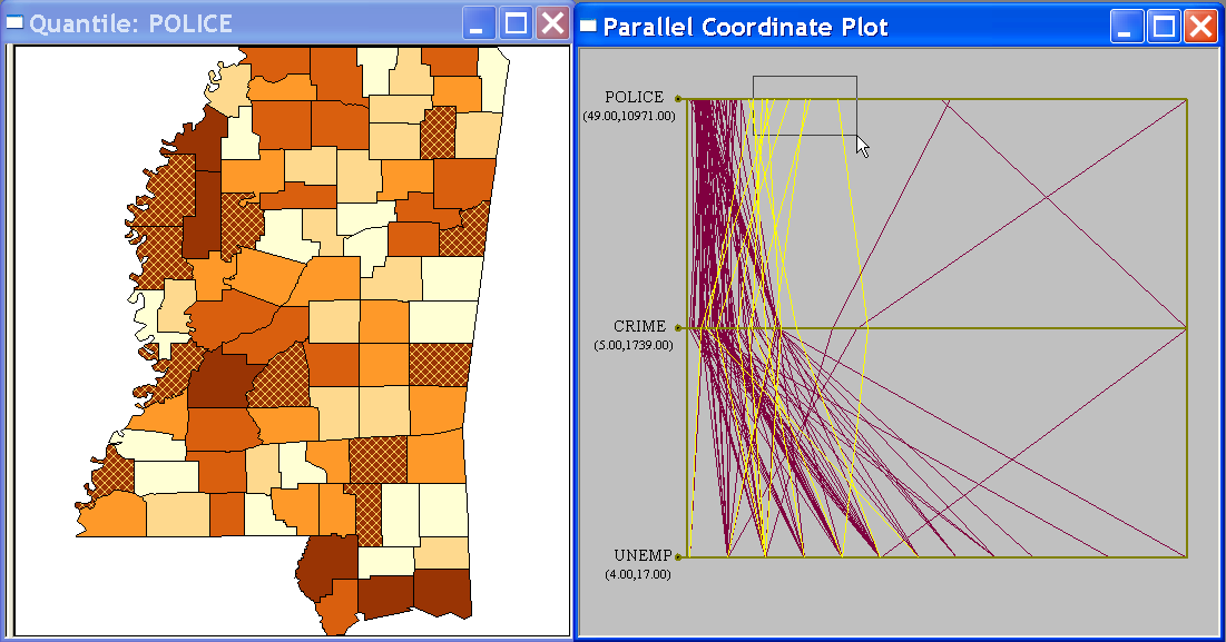 Figure 9.11: Brushing the parallel coordinate plot. extent to which subregions in the map correspond to multivariate clusters by originating the brush in the map. 9.4 Practice You can experiment further with these techniques by considering the association between police expenditures, crime and the other variables in the POLICE data set.