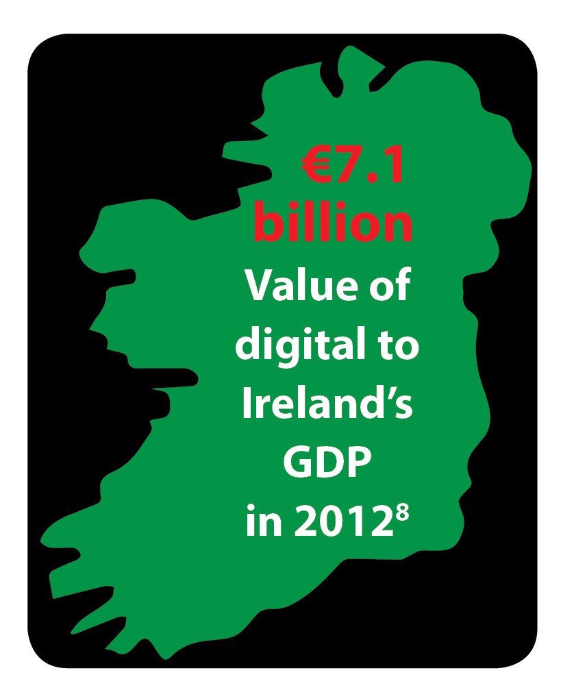 Economic Importance Digital, (the internet and digital services) is playing an increasingly important role in Ireland s economy.