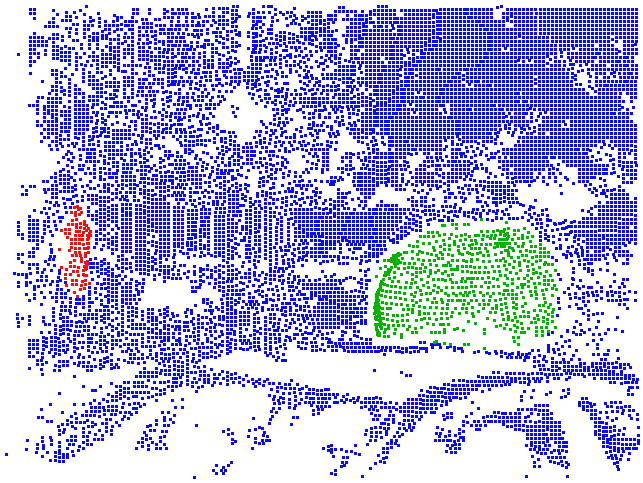 Thus large parts of the image are not covered. (d) ALC with incomplete trajectories [19] densely covers the image, but has problems assigning the right labels.