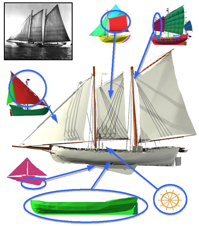 9 Conclusions and Future Work In this paper, we investigate modeling by example, a new paradigm for creating 3D models from parts extracted from a large database.